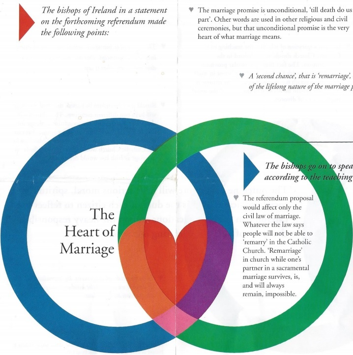 heartofmarriage1