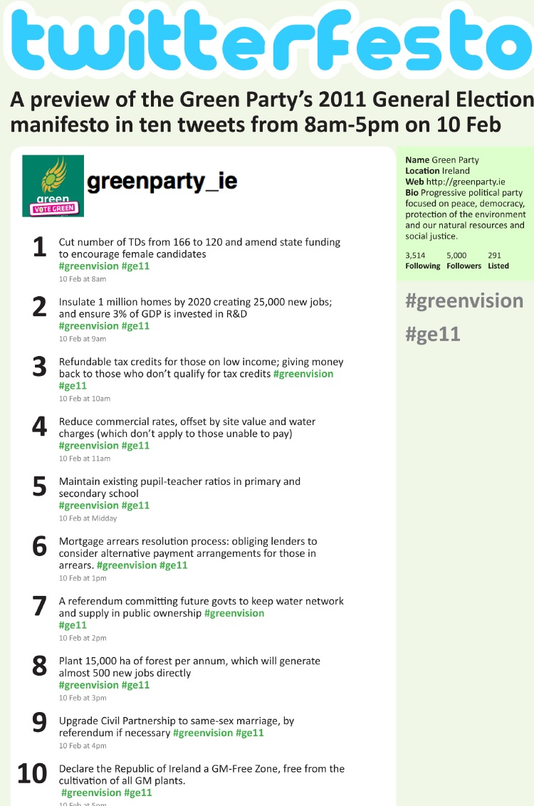 gptwitterfesto